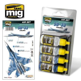 Acryl Farb Set für Flugzeuge (4x 17ml)