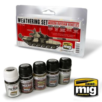Weathering Effects Sets